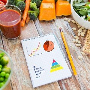 Таблица калорийности продуктов и готовых блюд для похудения